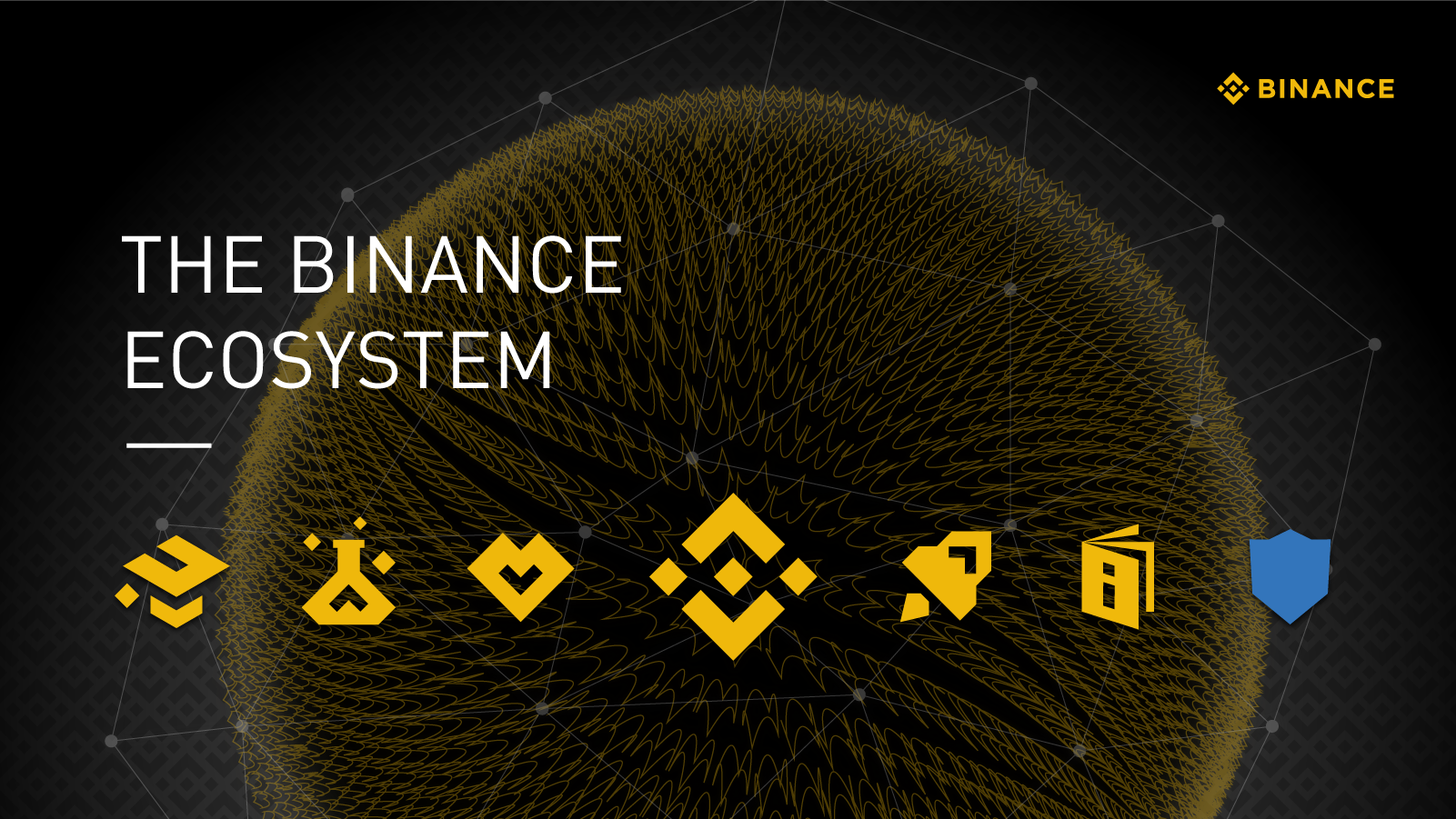Binance, Binance.com, Cryptocurrency Exchange, Bitcoin Exchange